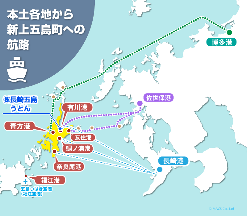 本土各地から新上五島町への航路